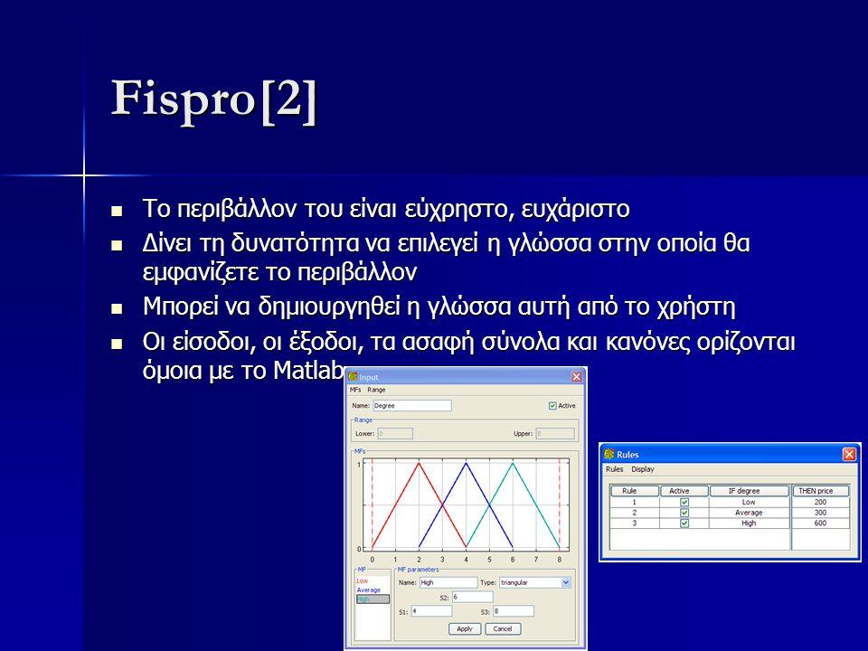 Fispro[2] Το περιβάλλον του είναι εύχρηστο, ευχάριστο